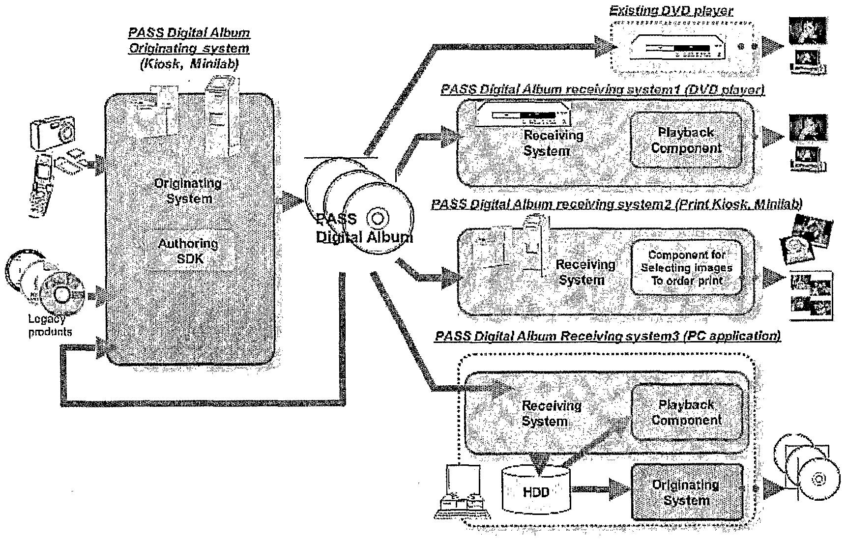 WO2006088250A1 - An image recording apparatus, an image recording