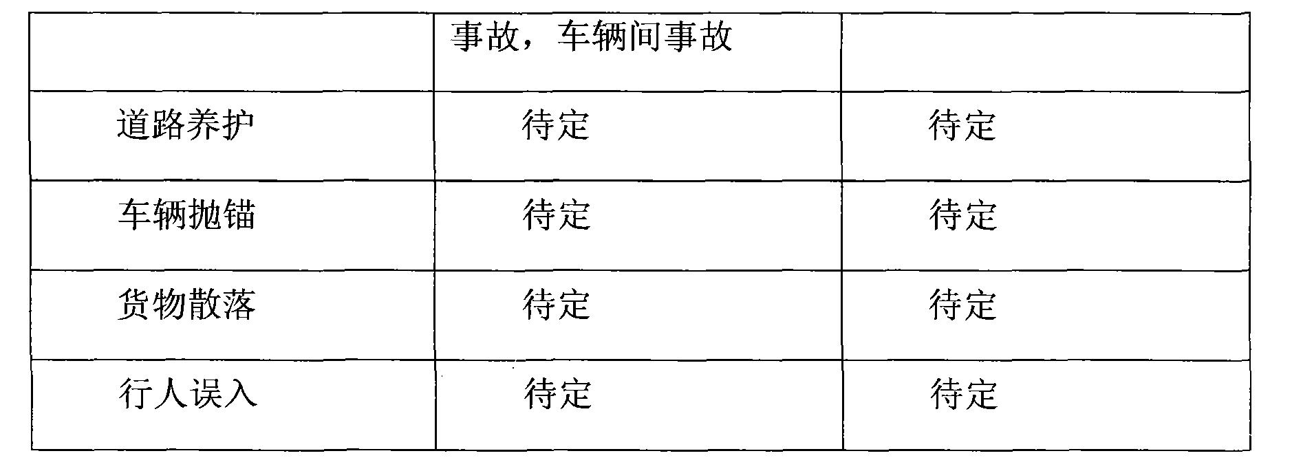 Figure CN102665064AD00101