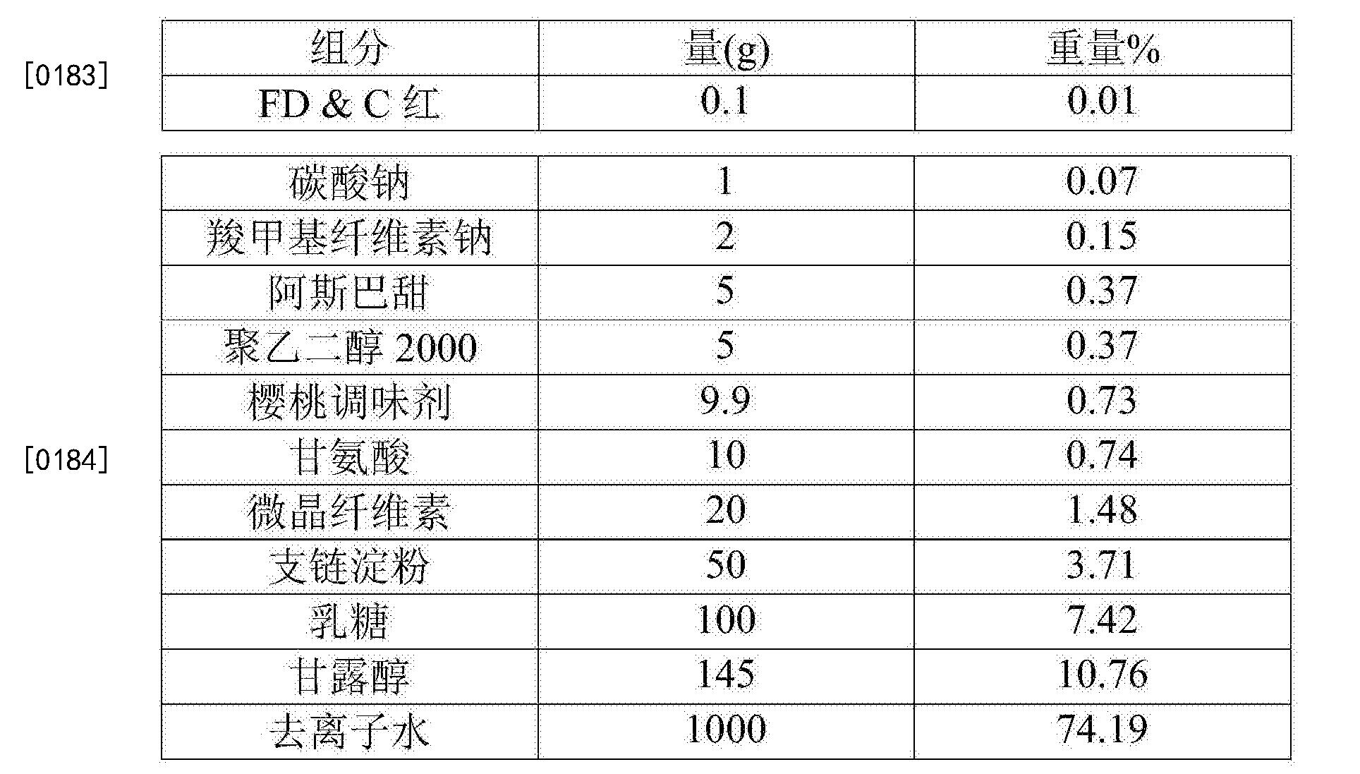 Figure CN107811980AD00202