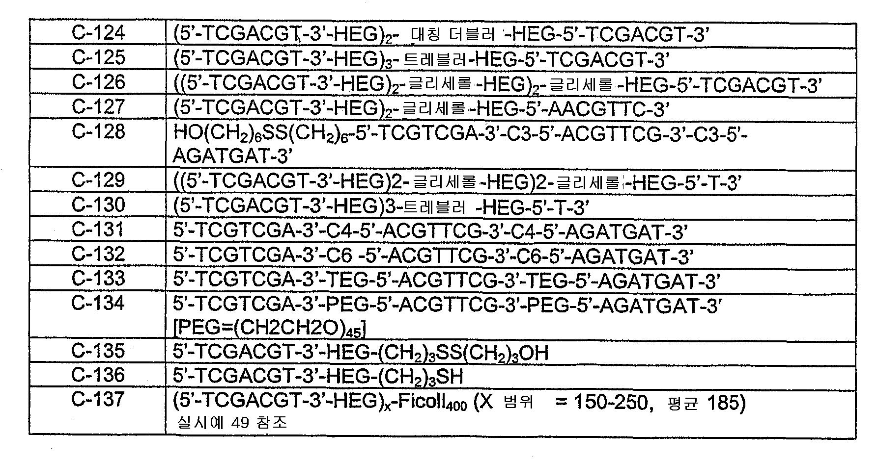 Figure 112004000355191-pct00101