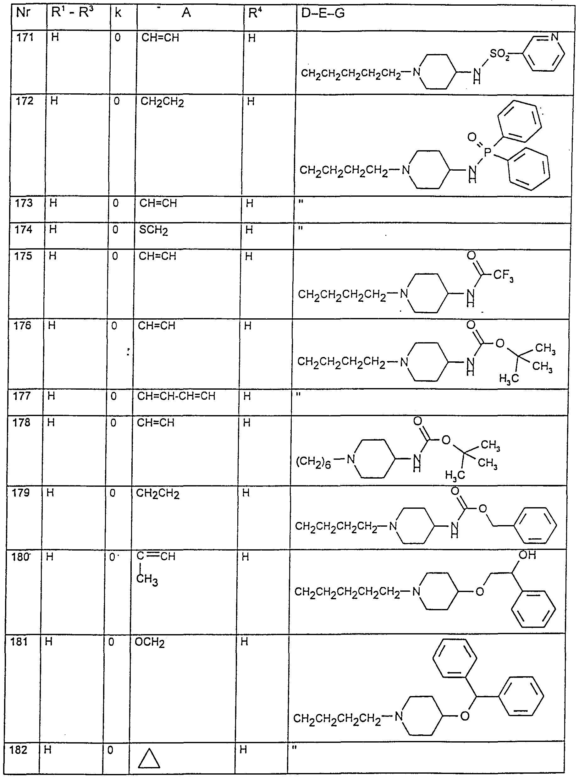 Wo1999031060a2 Piperidinyl Substituted Pyridylalkane Alkene And Barbara Foam 180 Gr Figure Imgf000088 0001