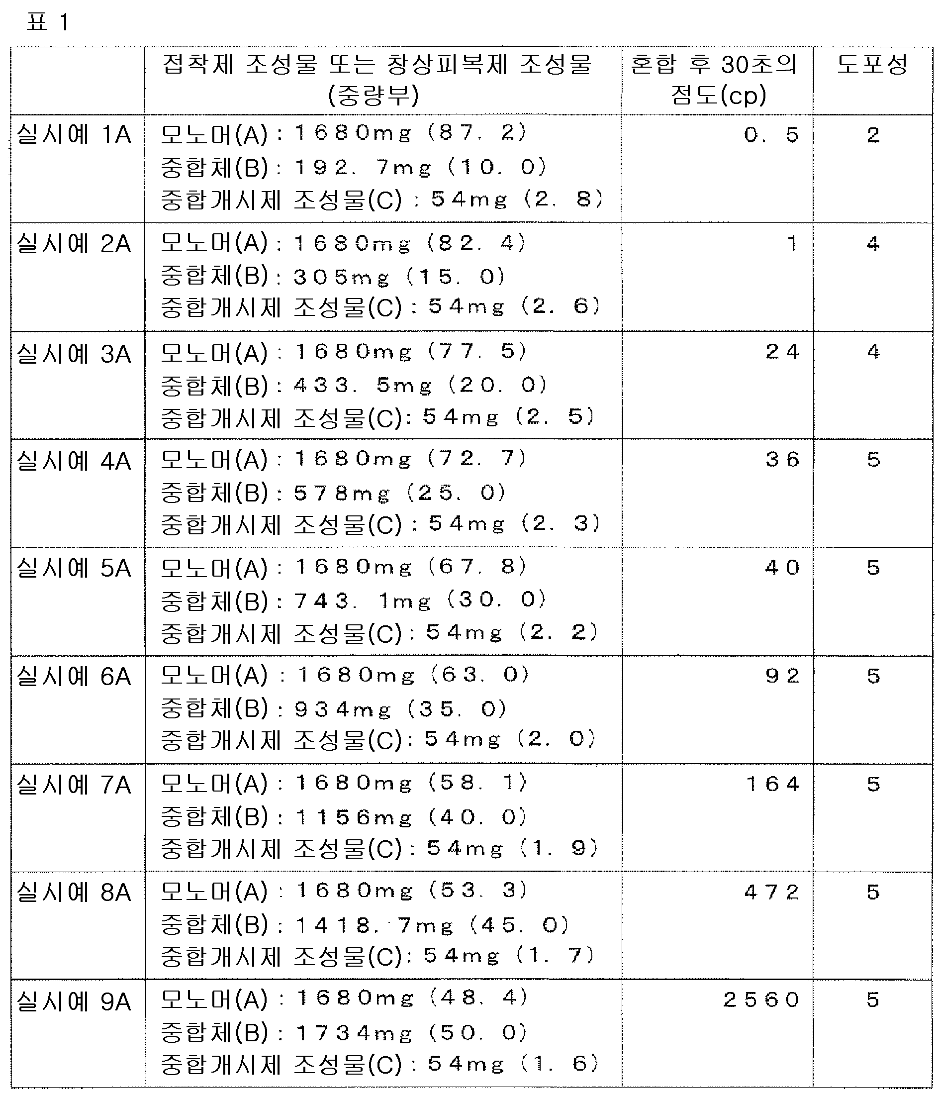 Figure 112012036956107-pct00029