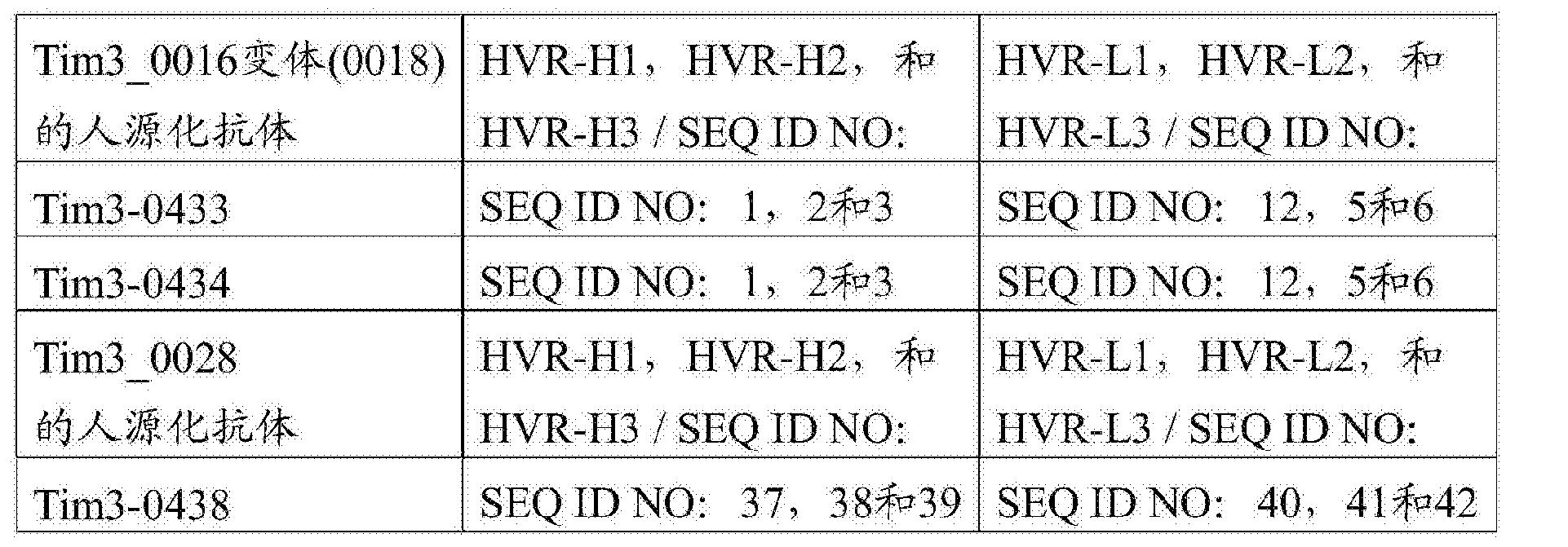 Figure CN107001475AD00602