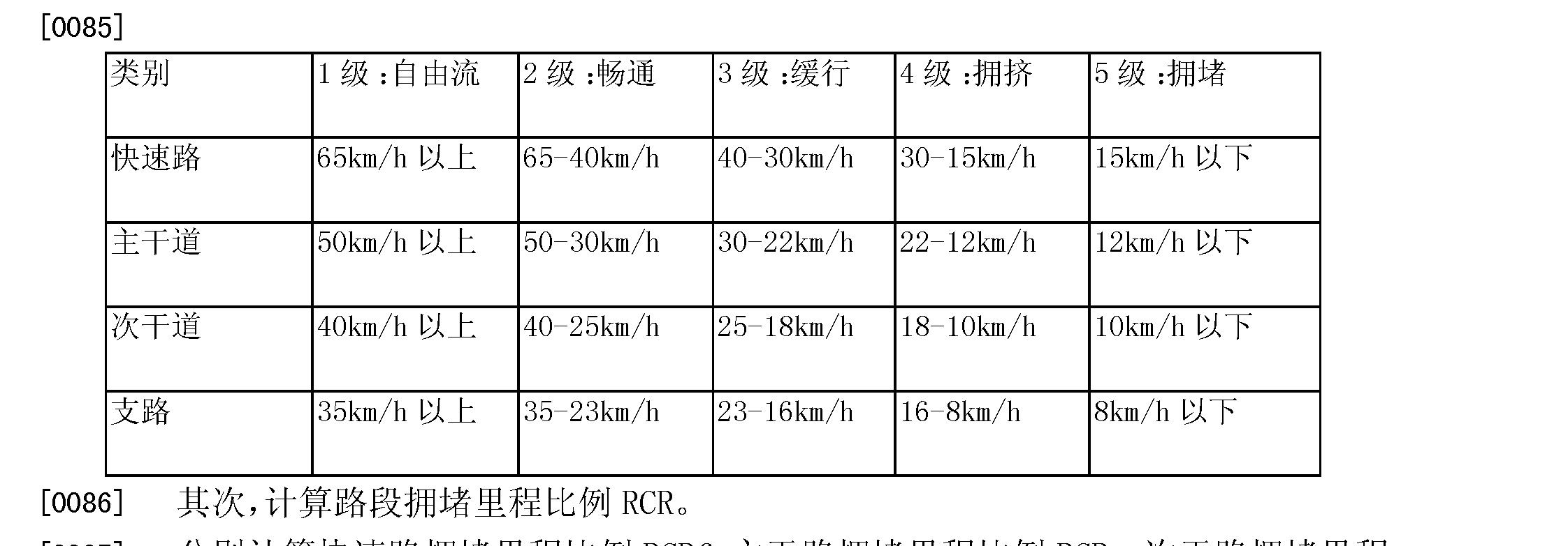 Figure CN103761430AD00111