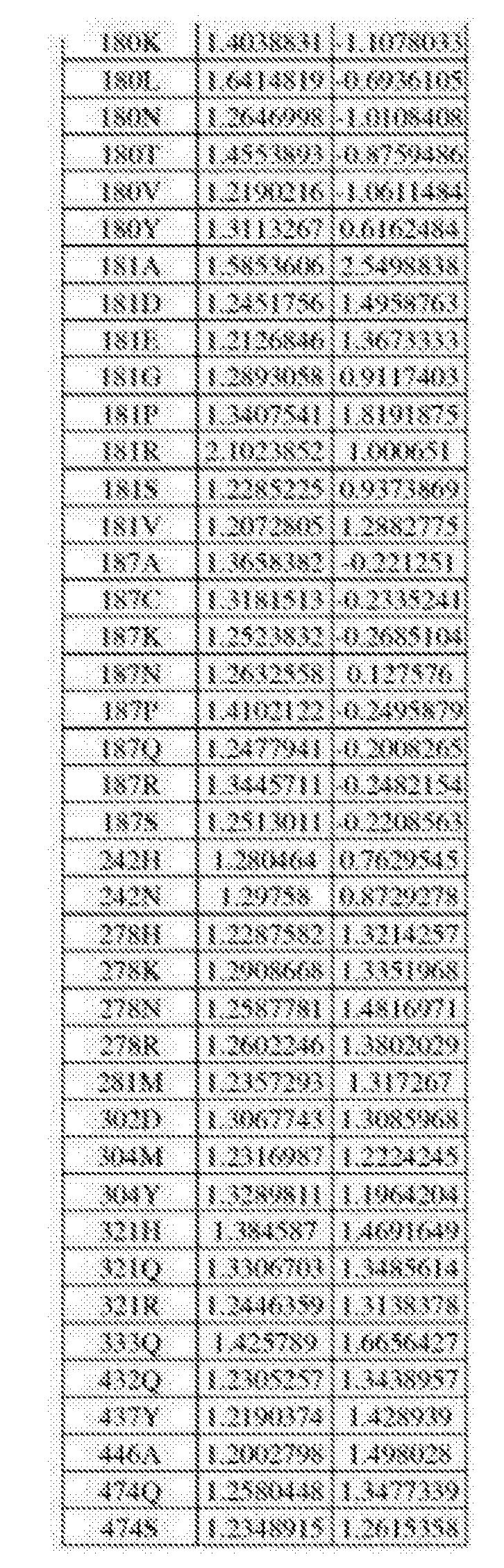 Figure CN105483099AD01131