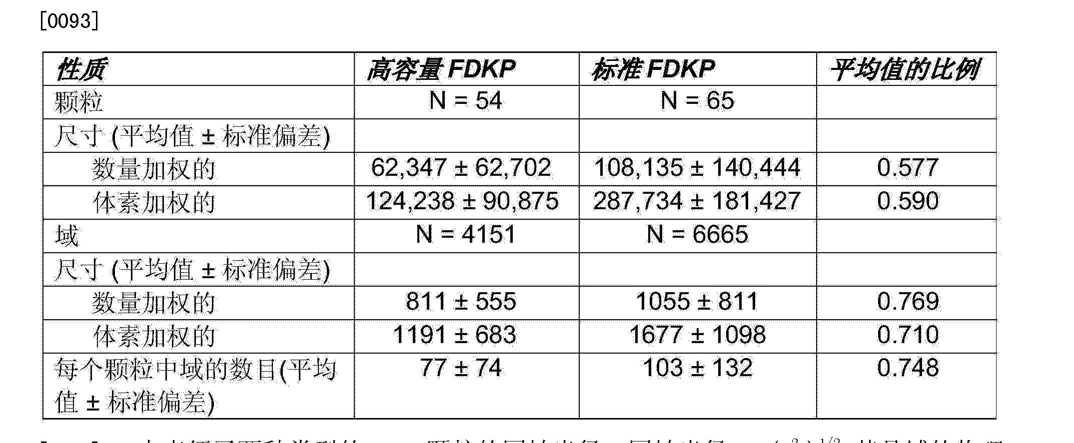 Figure CN103732220AD00171