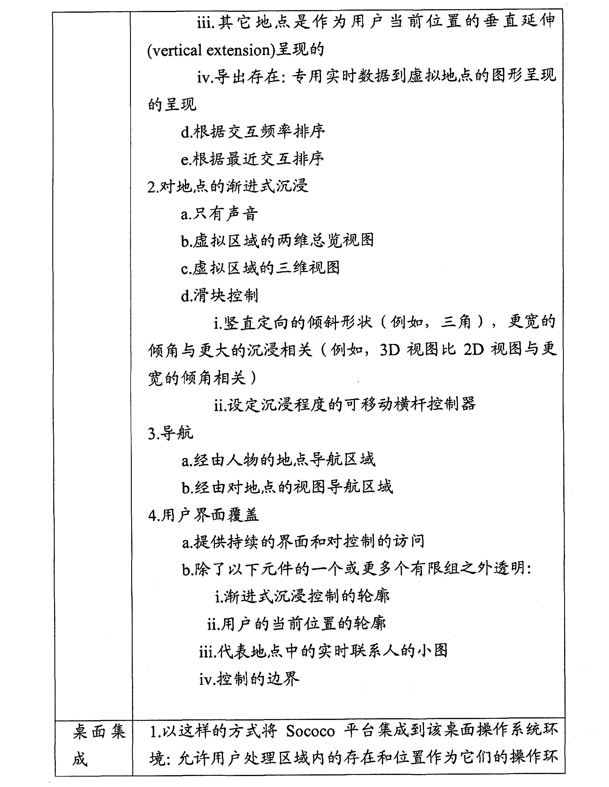 Figure CN102084354AD00661