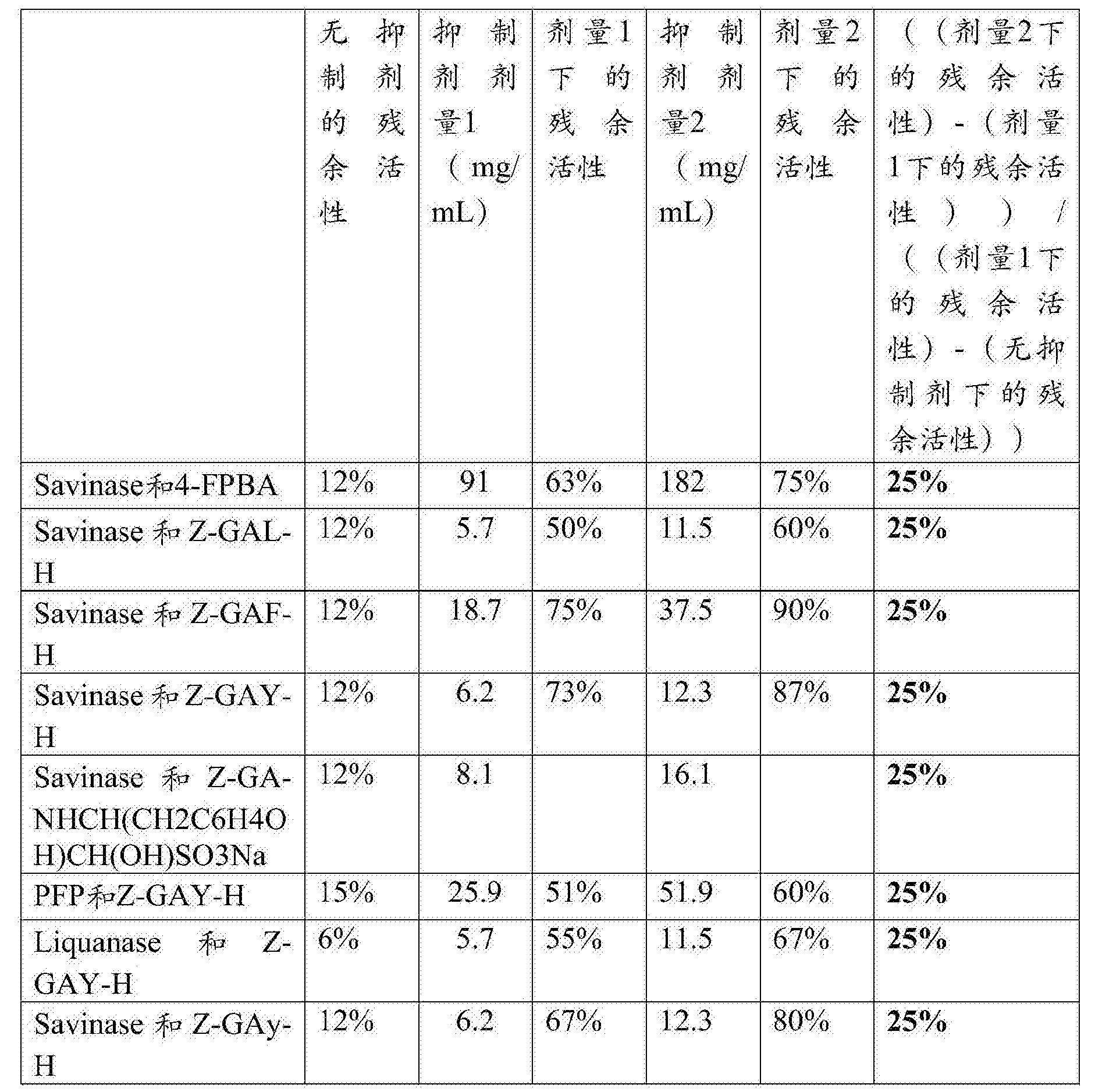 Figure CN106471110AD00331