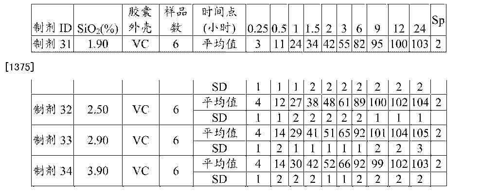 Figure CN105120659AD00962