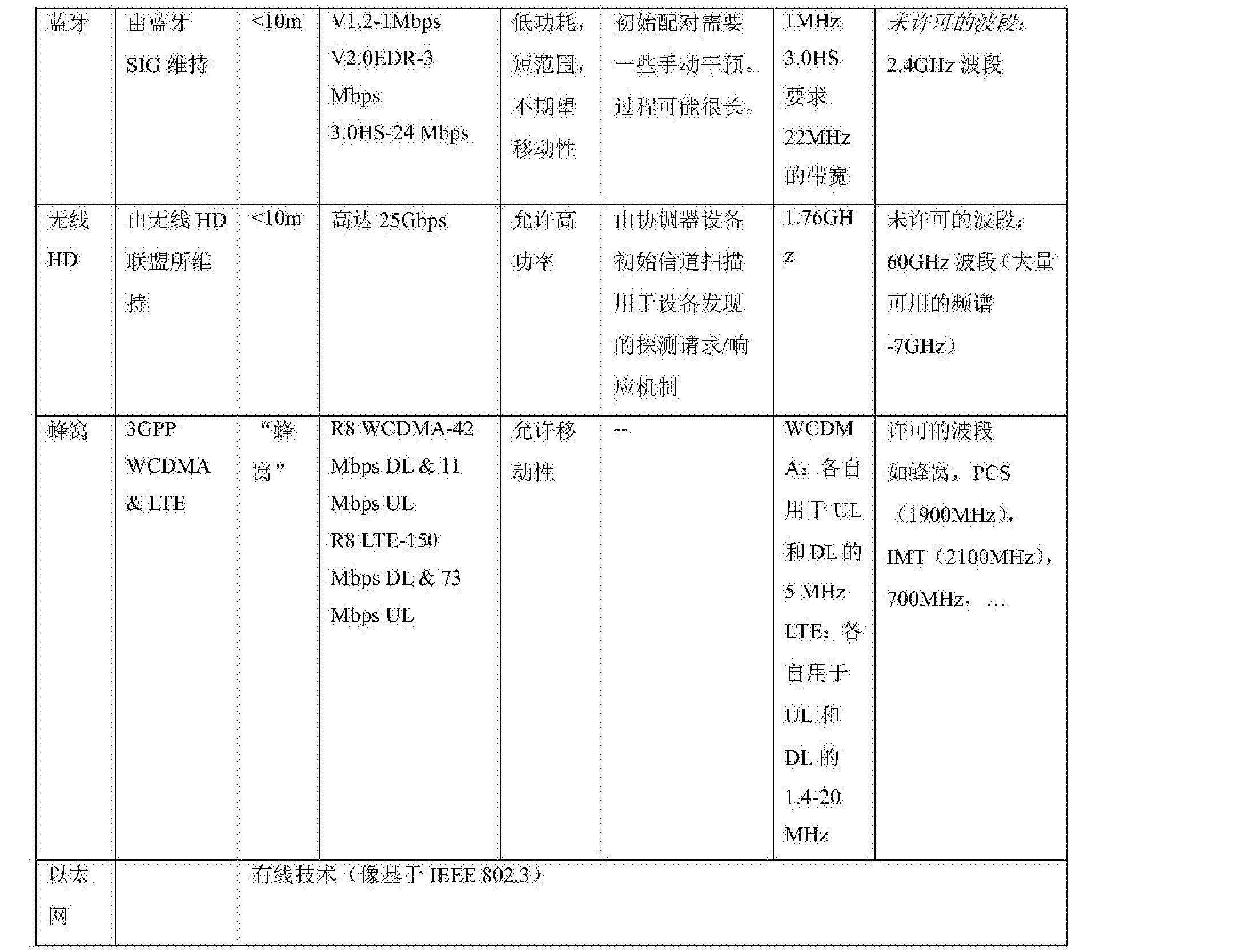 Figure CN105681180AD00061