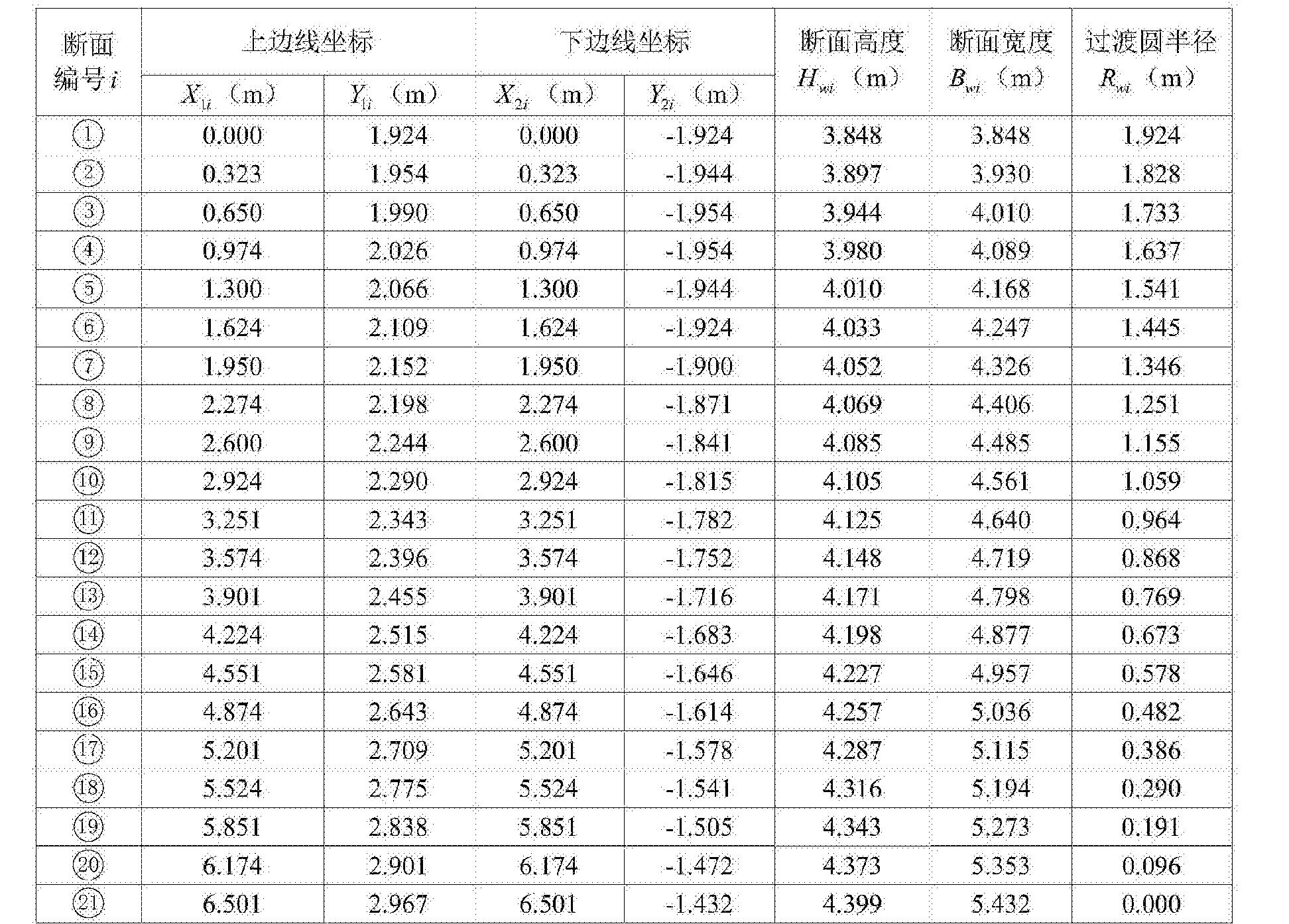 Figure CN205478549UD00061
