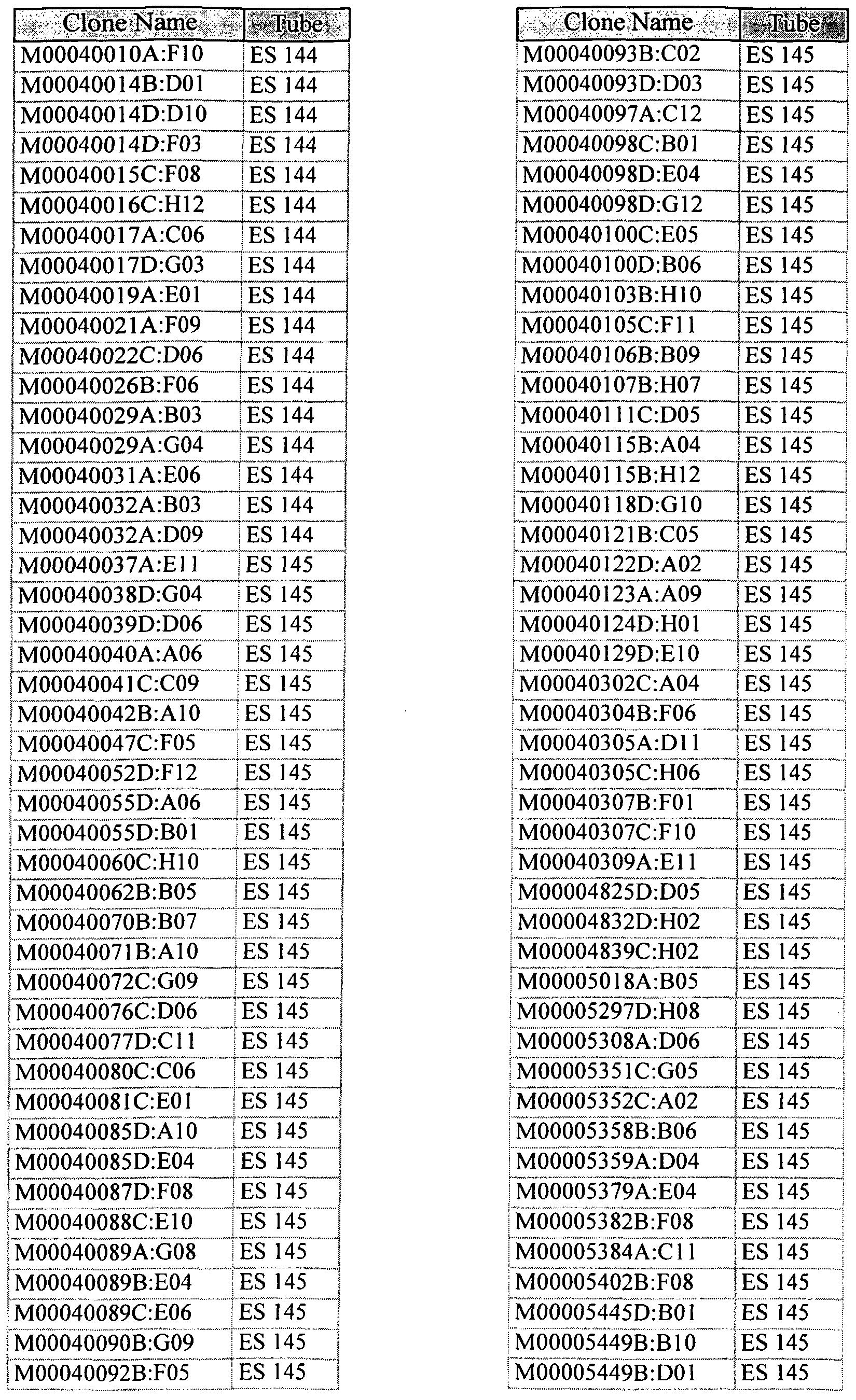 Figure imgf000517_0001