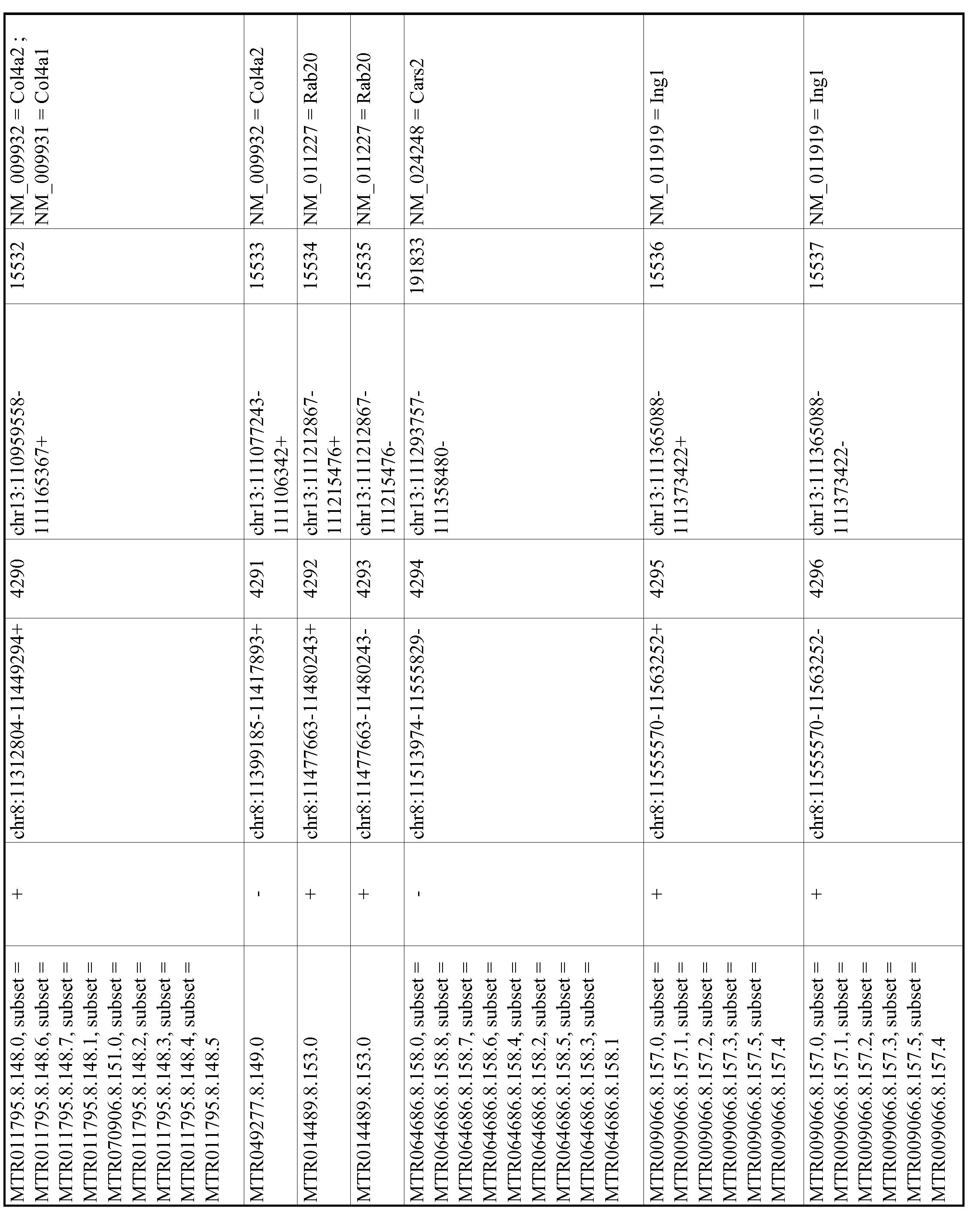 Figure imgf000811_0001
