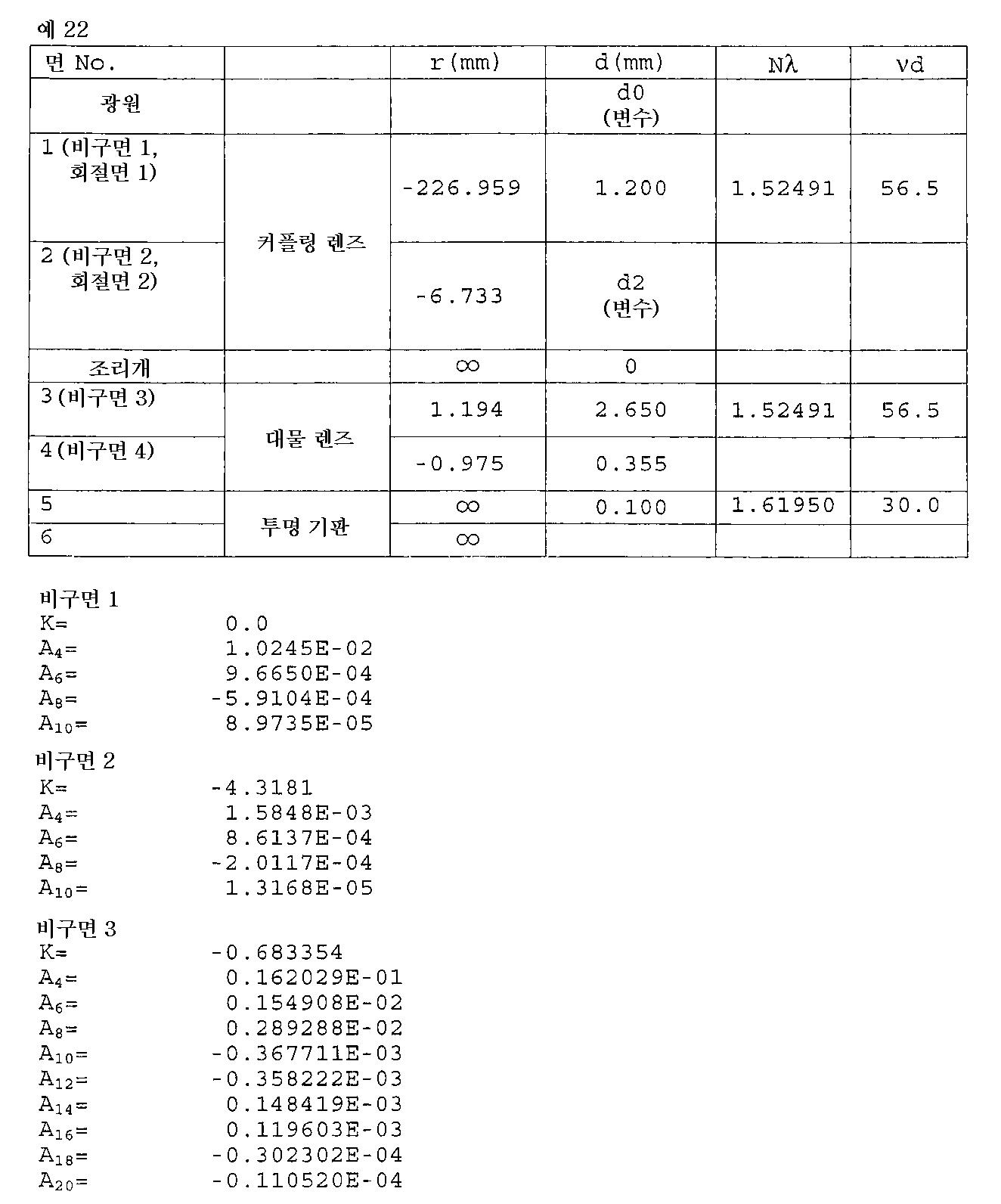 Figure 112001010918149-pat00068