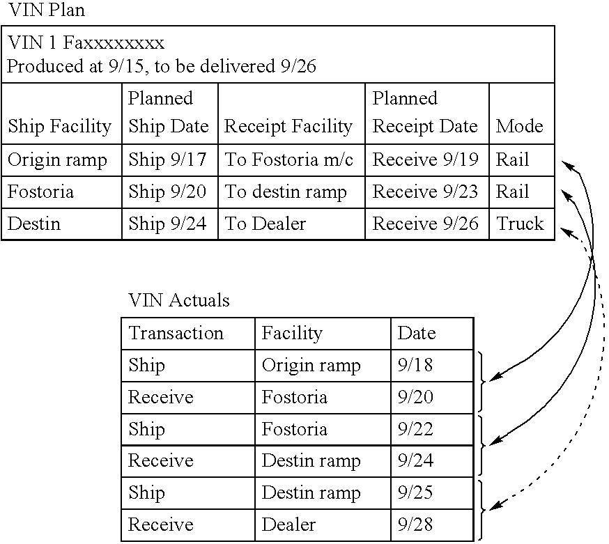 Figure US20040054554A1-20040318-C00001