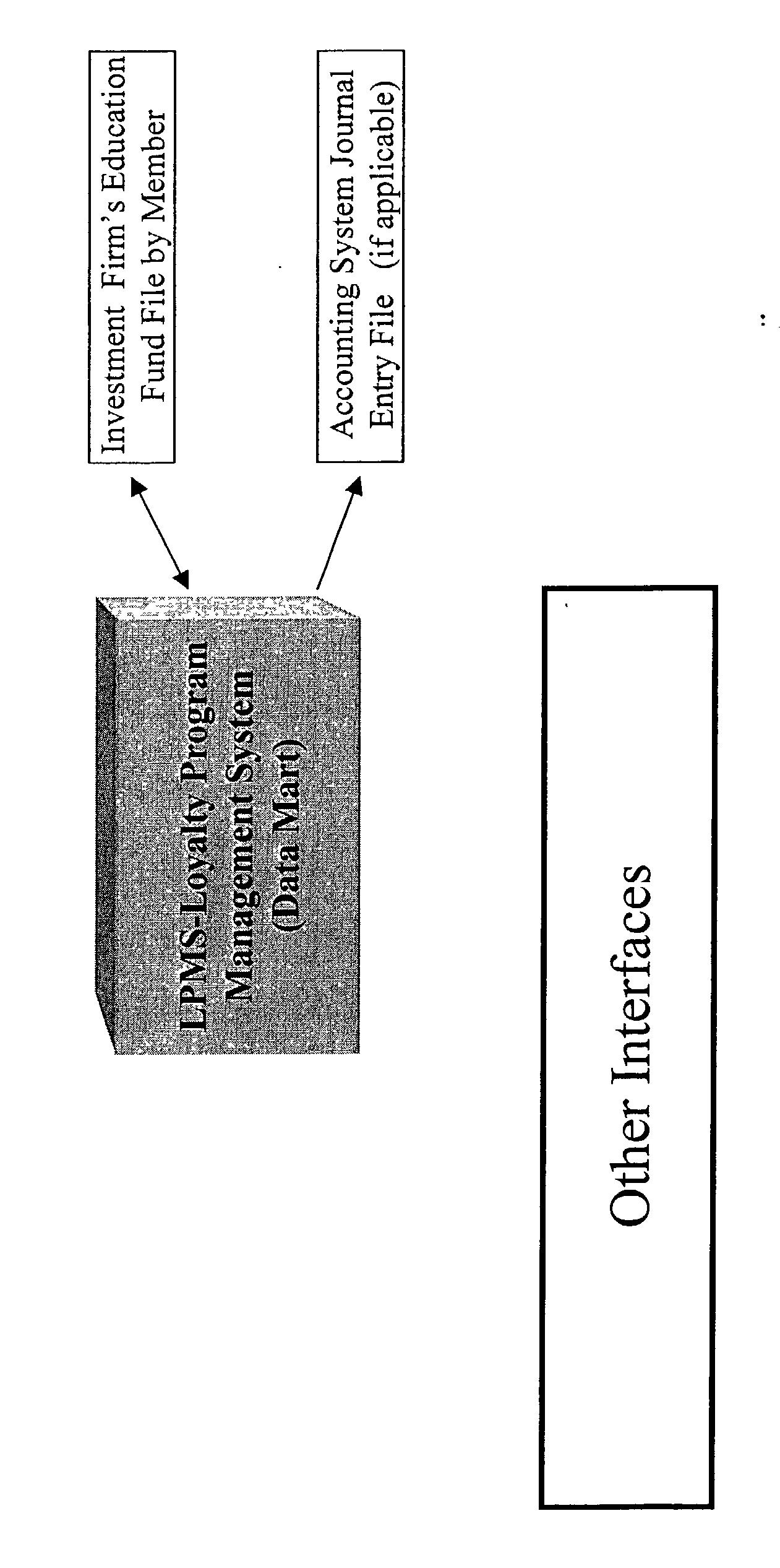 Figure US20030023491A1-20030130-P00081