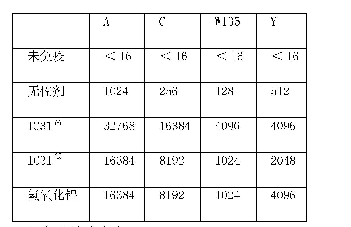 Figure CN102427826BD00292