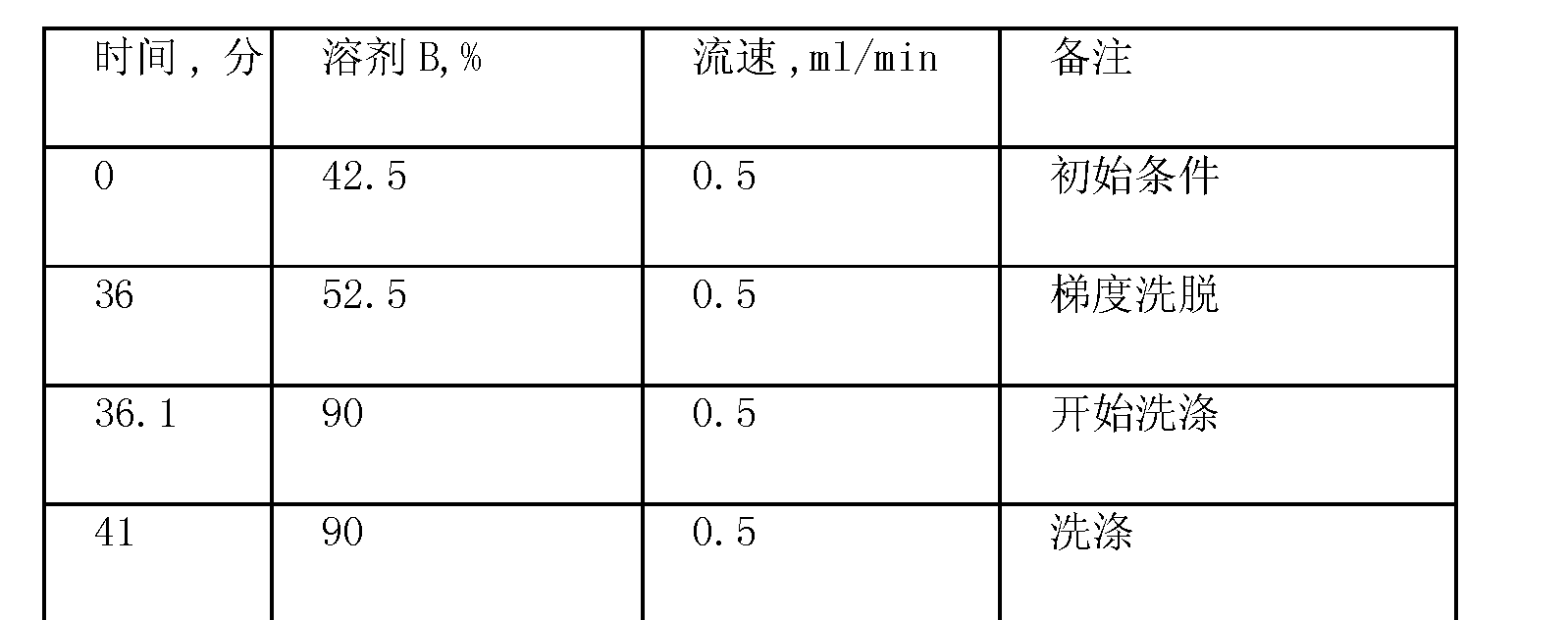 Figure CN102719508AD01312