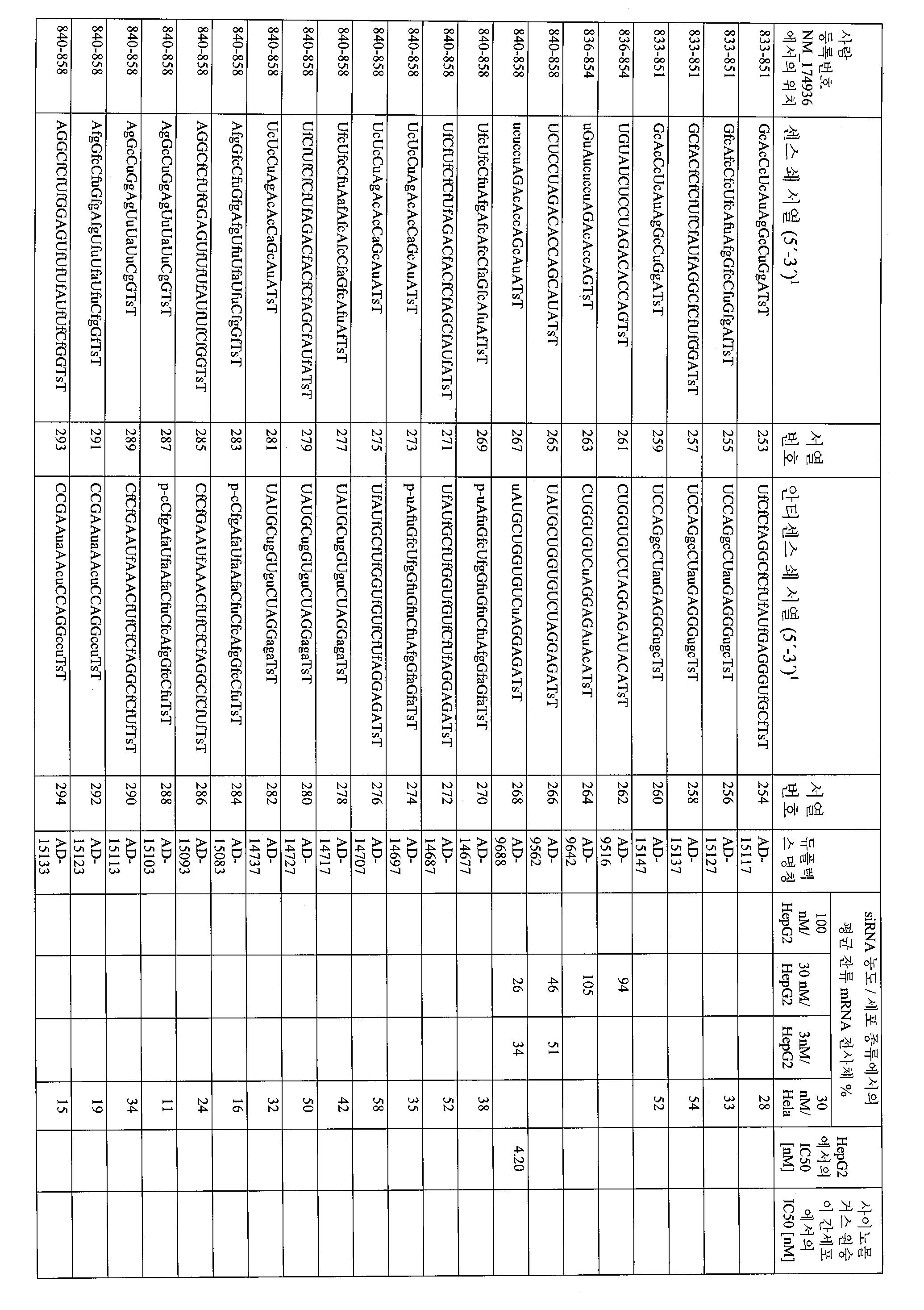 Figure 112008085095997-pct00018