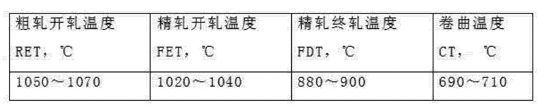 Figure CN103468907BD00071