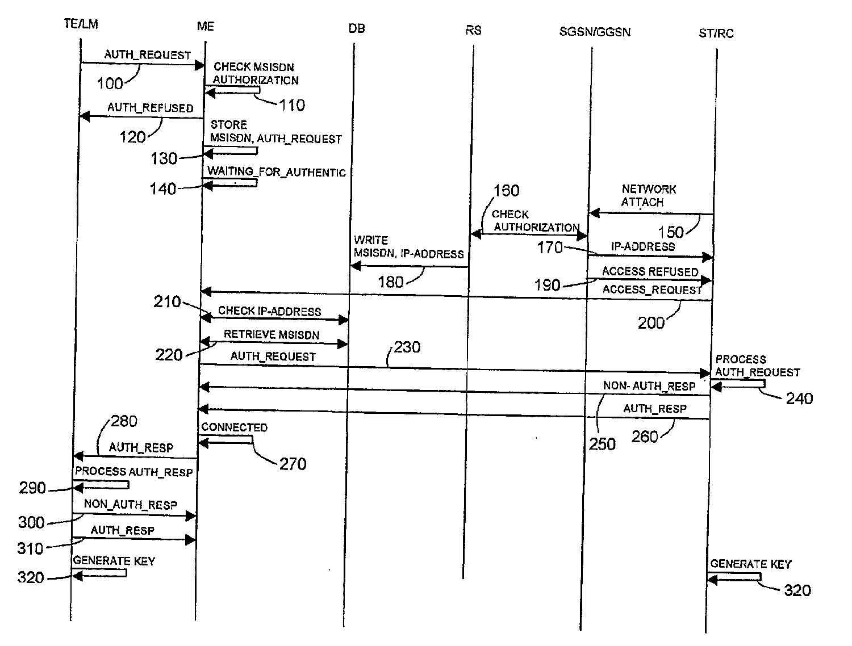 Figure R1020077017476