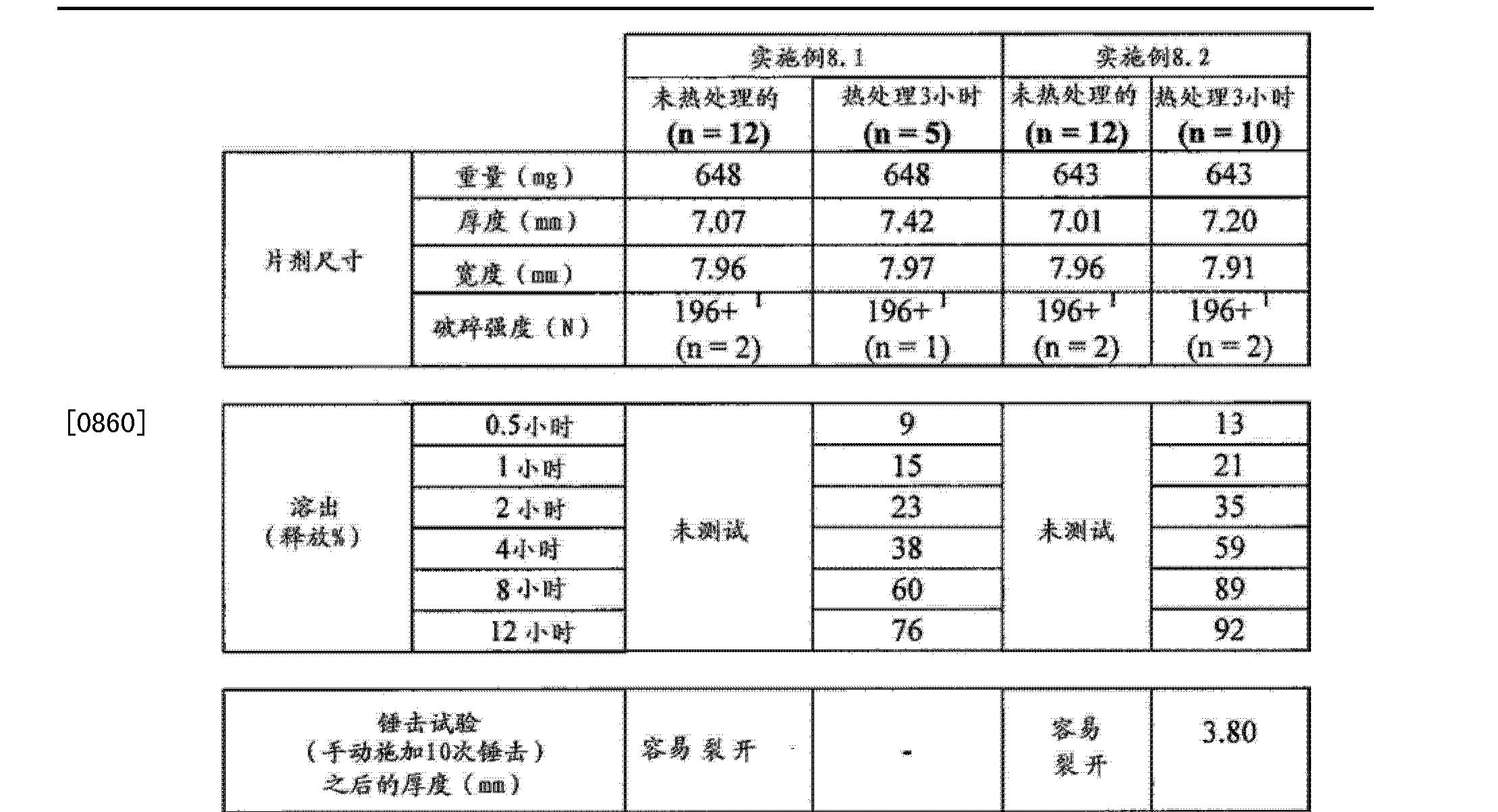 Figure CN102657630BD00751