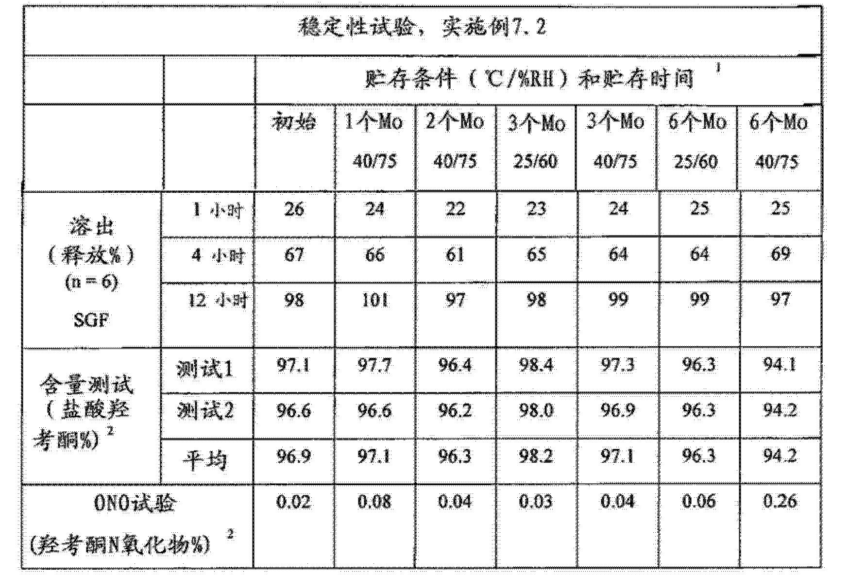 Figure CN102743355BD00841