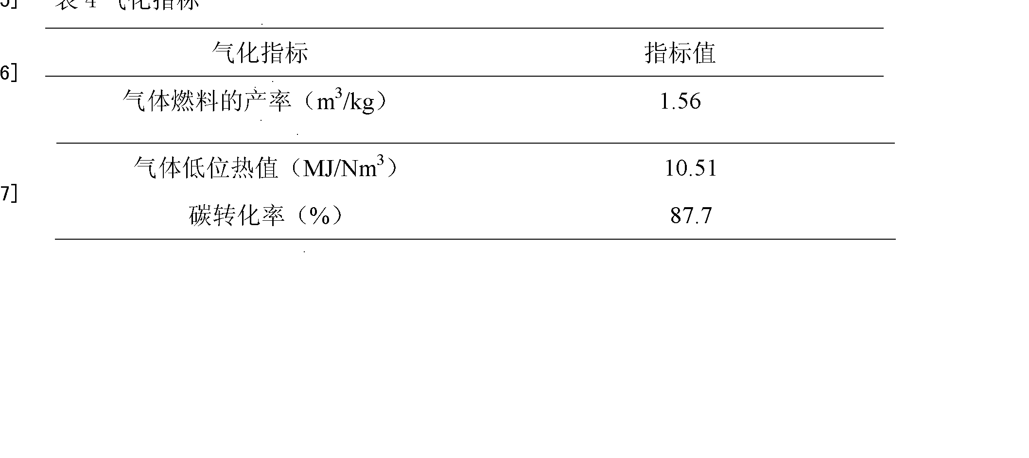 Figure CN102643676BD00062