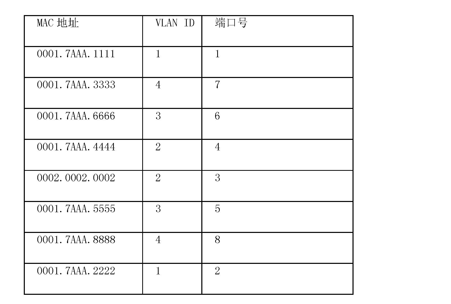 Figure CN102355377AD00171
