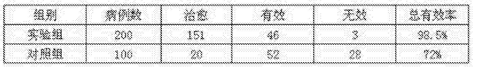 Figure CN104083457BD00081