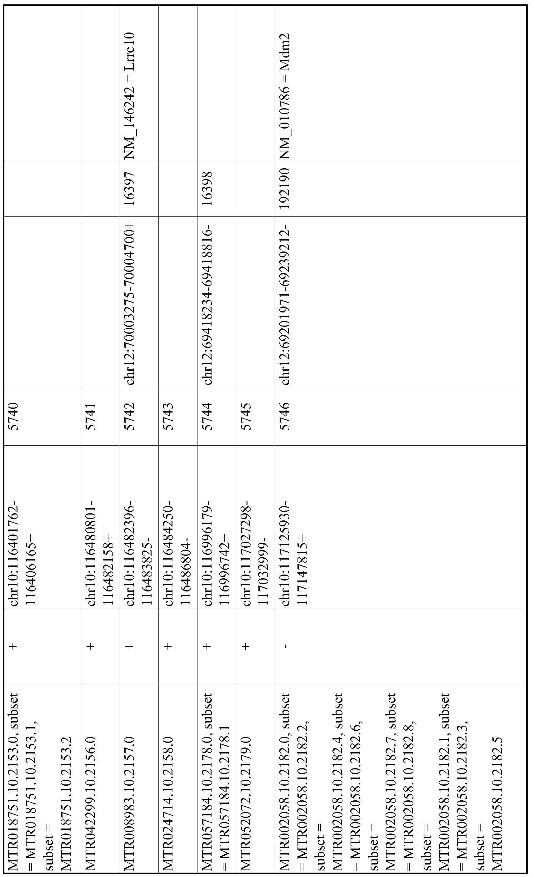 Figure imgf001036_0001