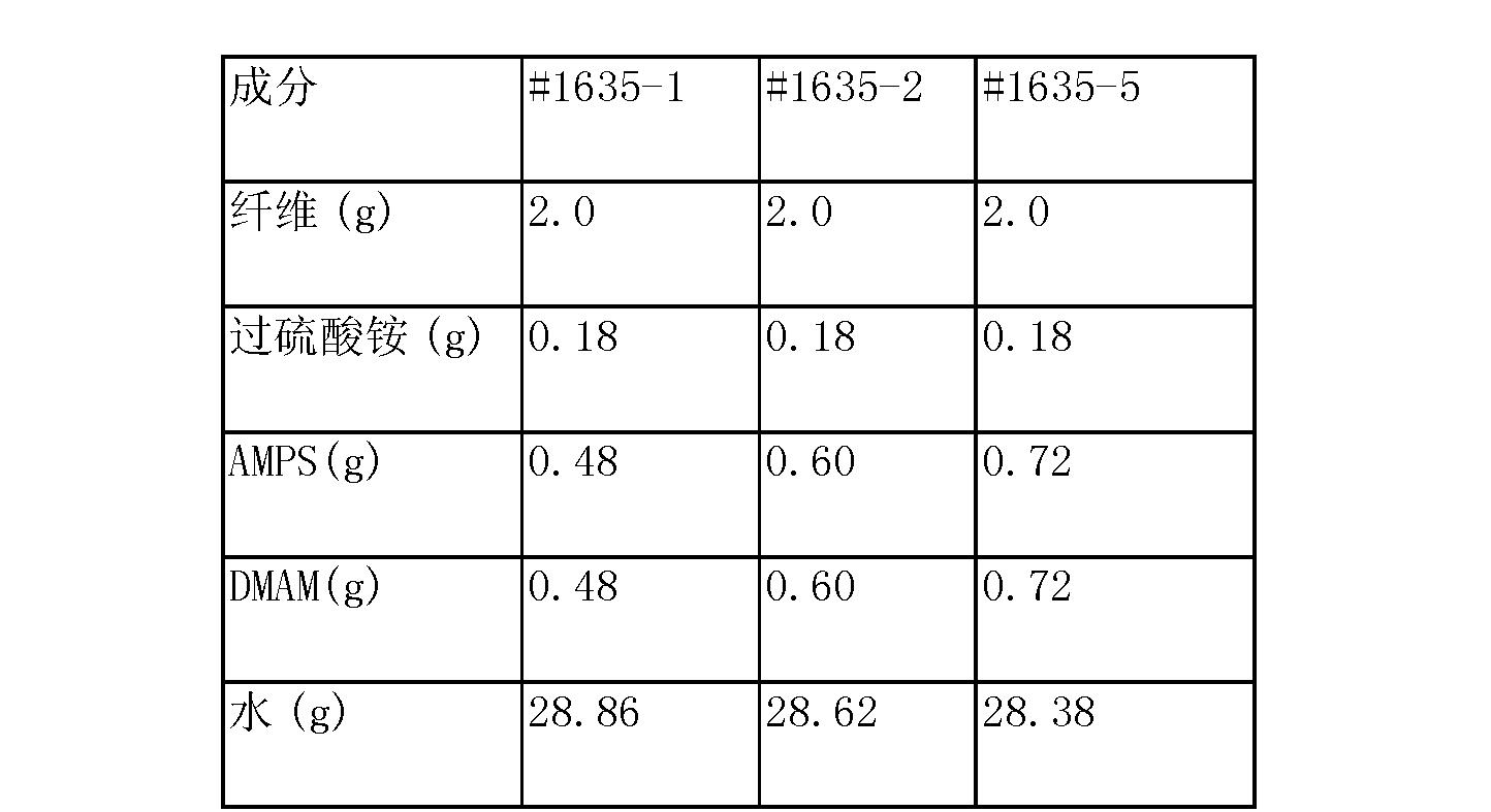 Figure CN103382215AD00391