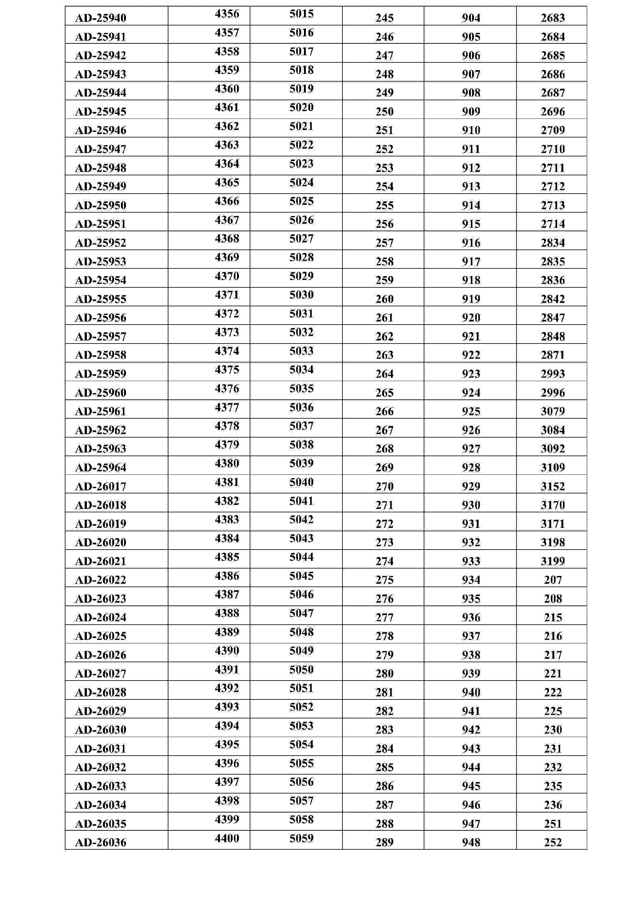Figure CN104302768AD00141