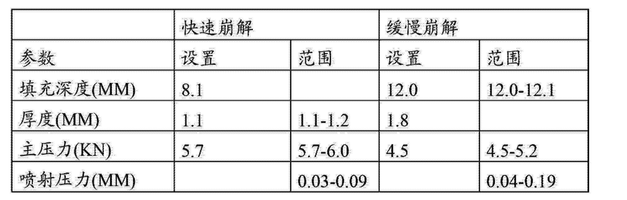 Figure CN102669810BD00462