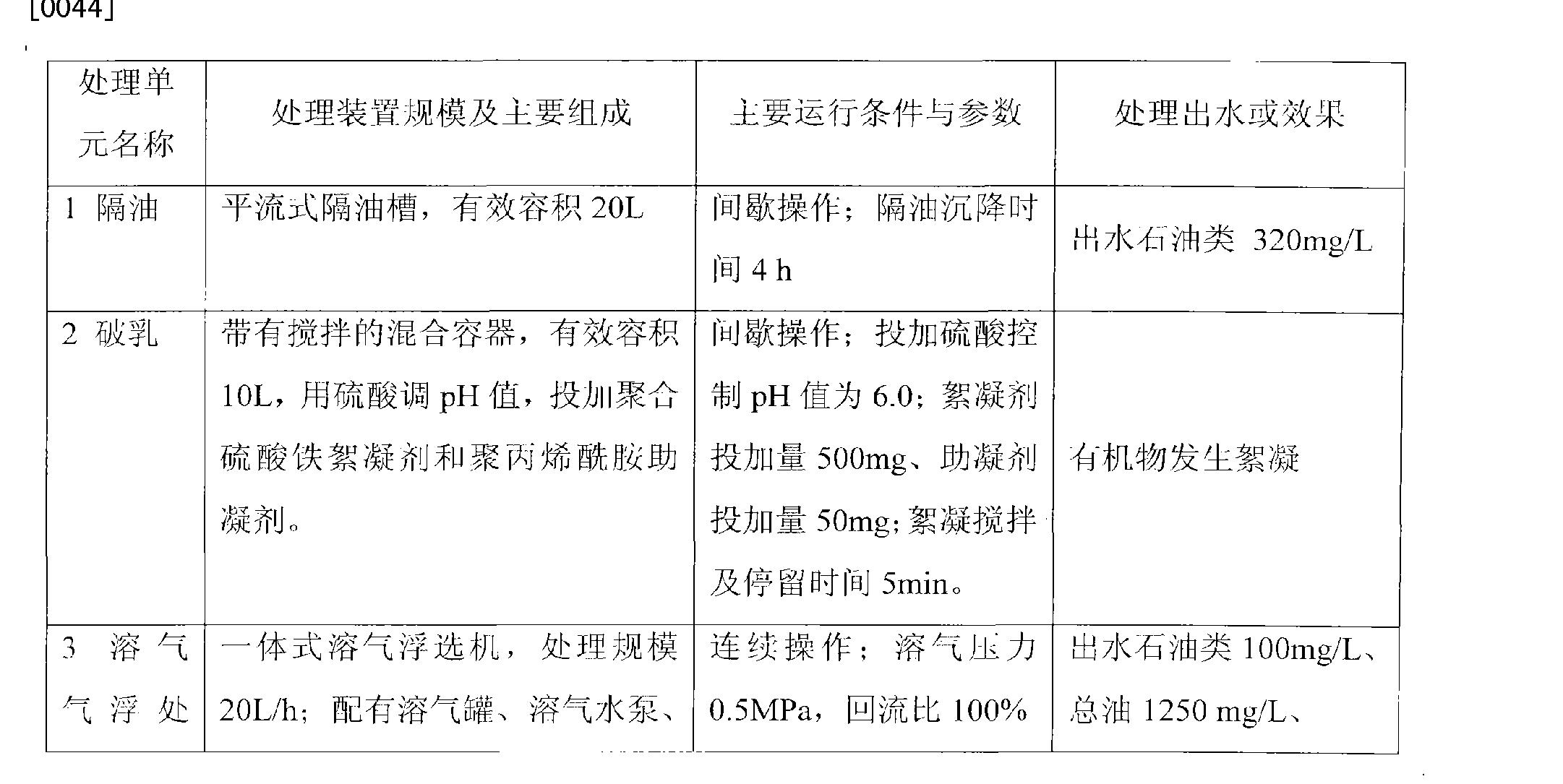 Figure CN102311204BD00102