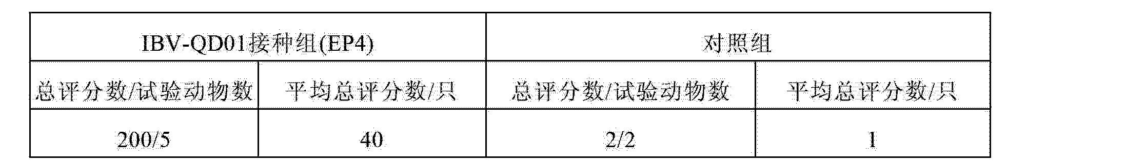 Figure CN102851257AD00141