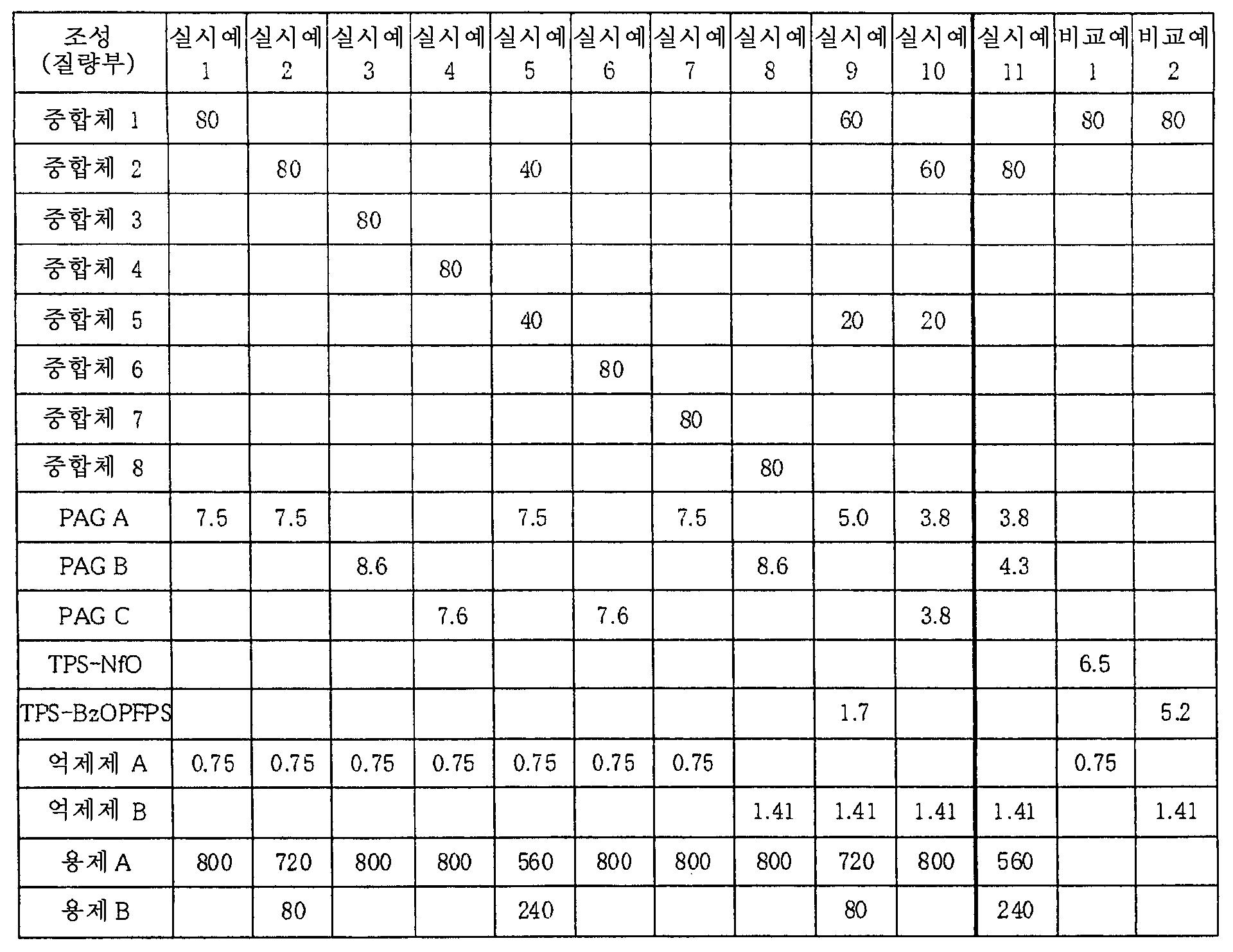 Figure 112007069554471-pat00056