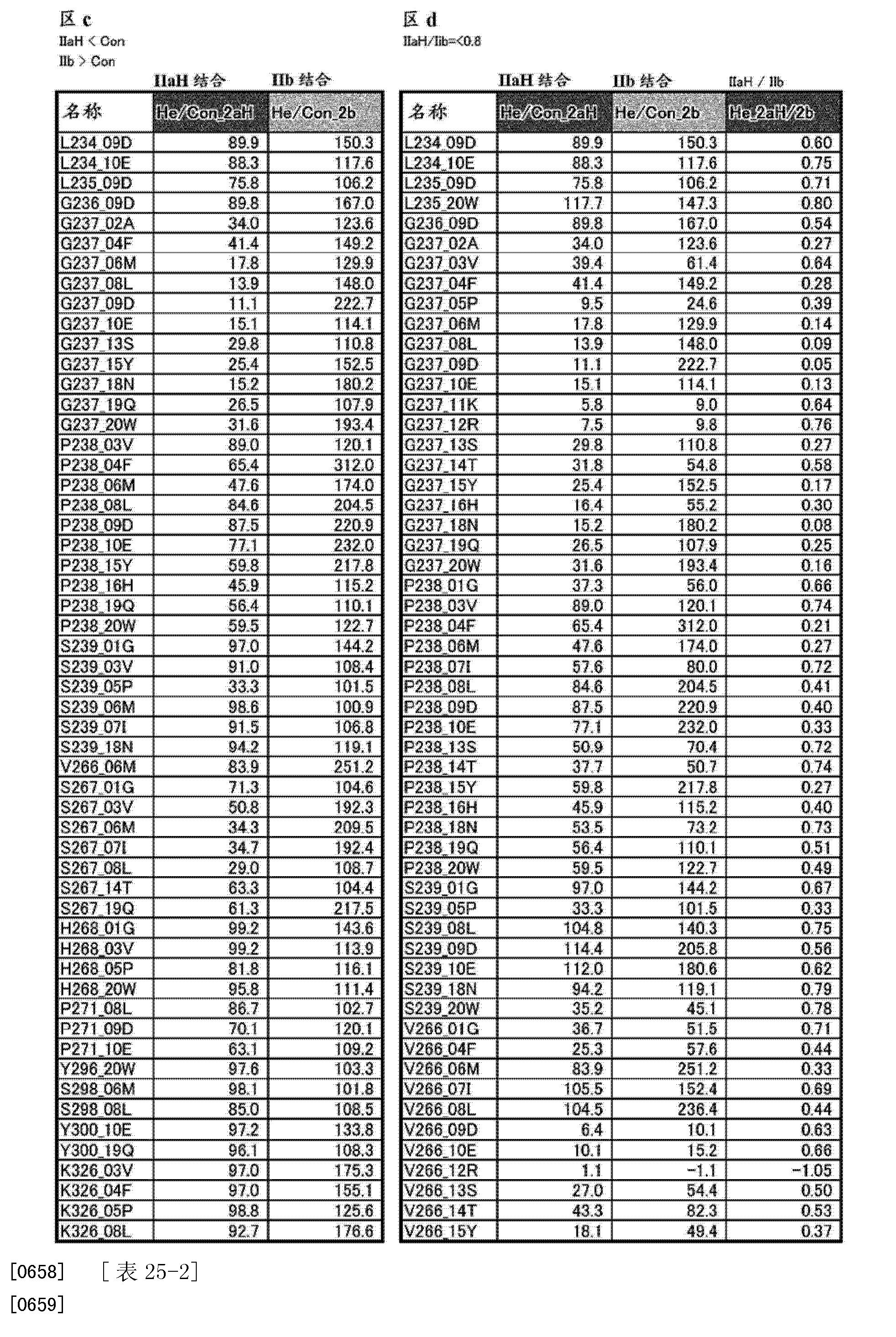Figure CN103827300AD01141
