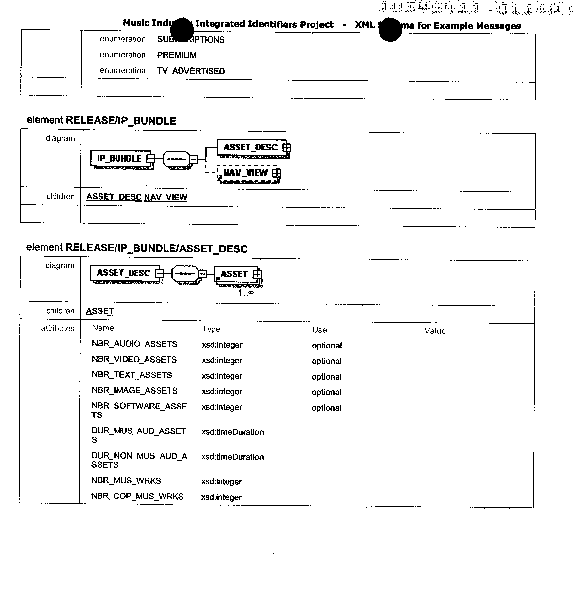 Figure US20030200216A1-20031023-P00056
