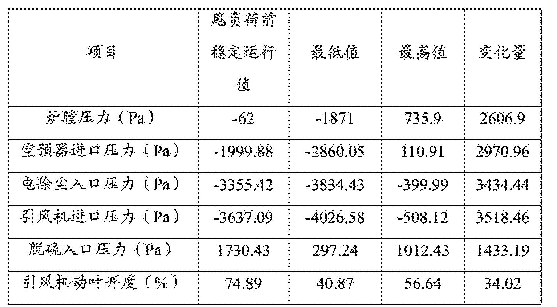 Figure CN103566747AD00111