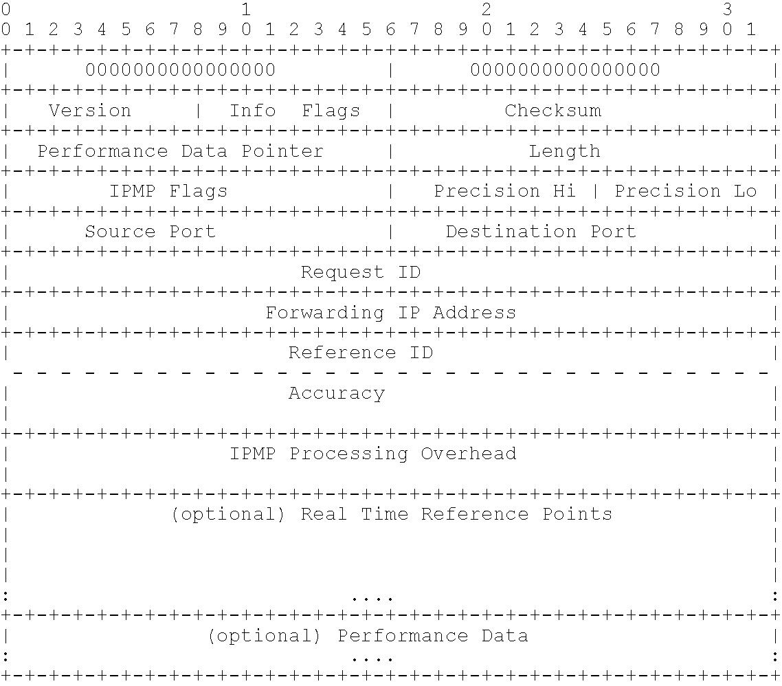 Figure US07336621-20080226-C00015