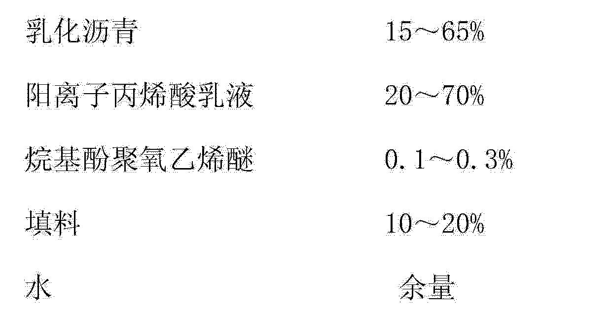 Figure CN104479479AD00031