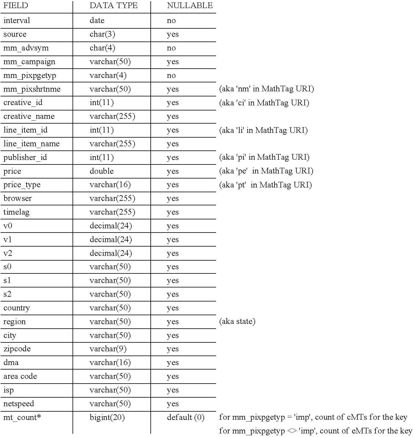 Figure US20160071168A1-20160310-C00001