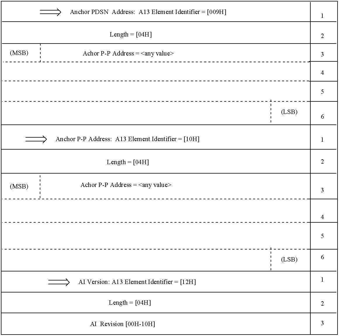 Figure US20060062180A1-20060323-C00005