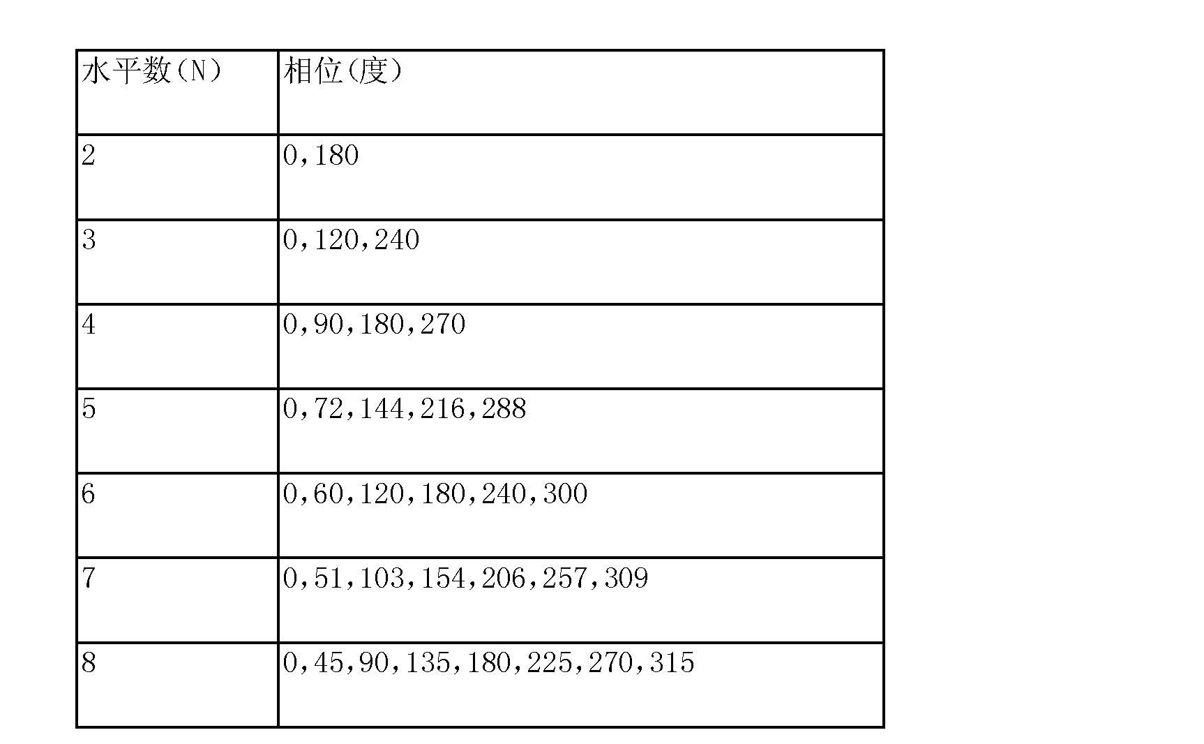 Figure CN104027893AD00311