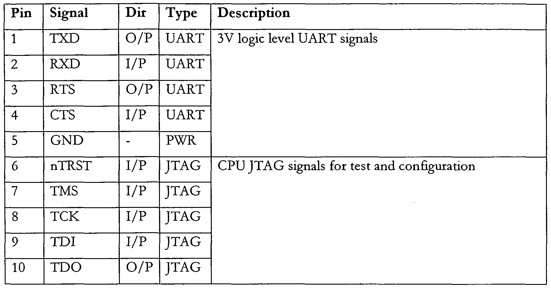 Wo2008019879a2 A Method Of Generating Improved Map Data For Use In
