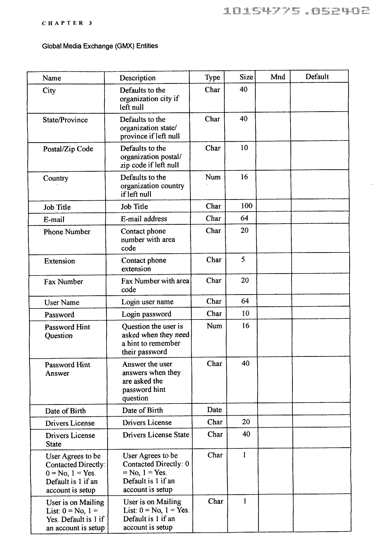 Figure US20030005428A1-20030102-P00129