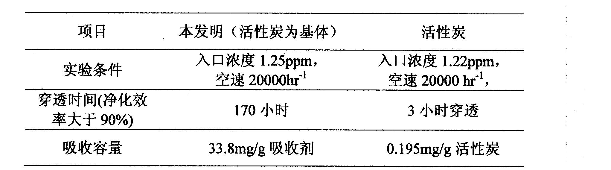 Figure CN101468305BD00041
