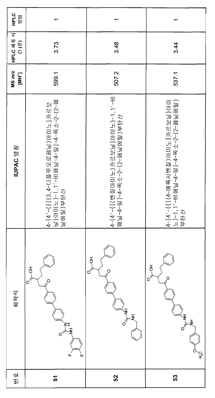 Figure 112007082249387-PCT00166