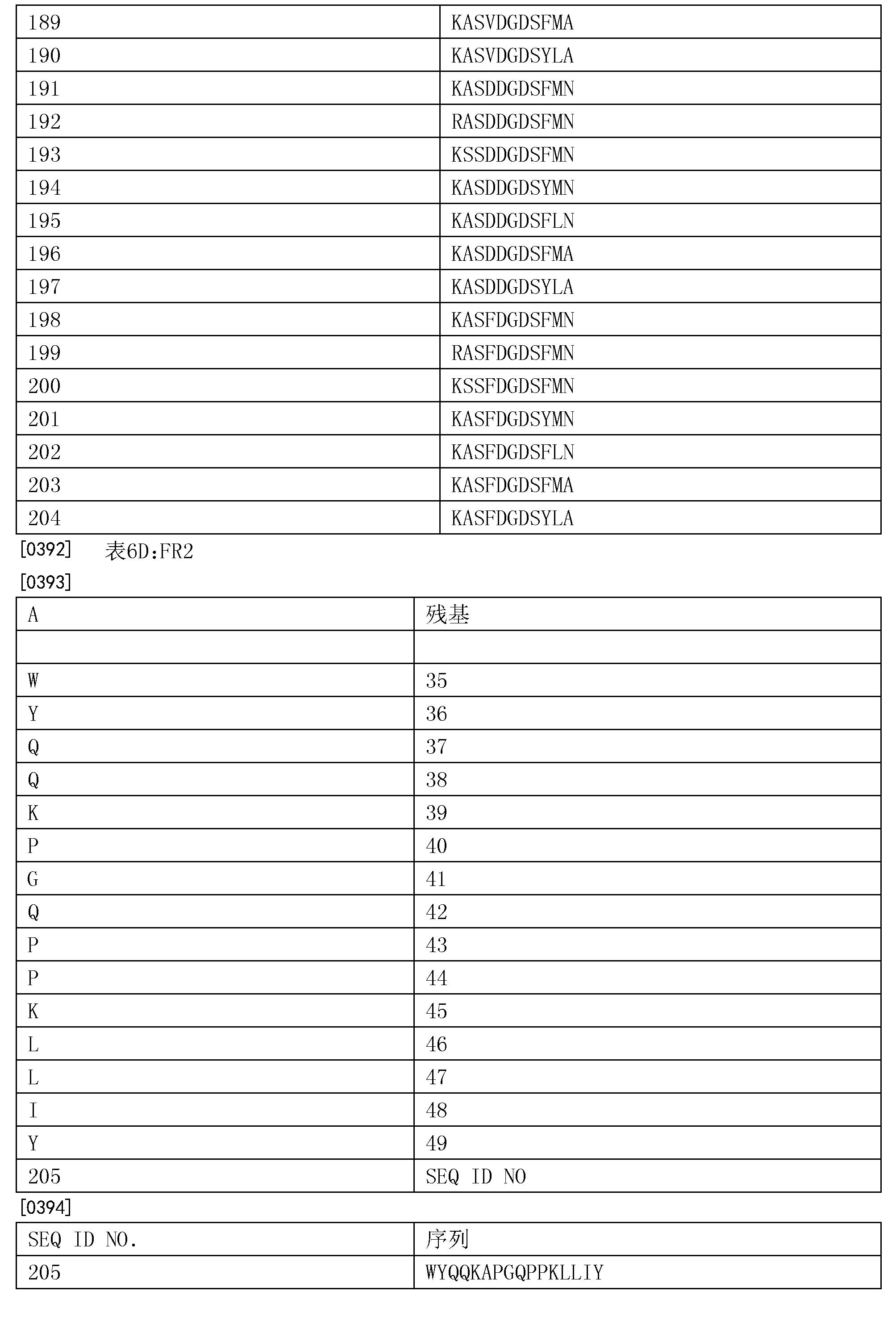 CN104080804B - Deimmunized serum binding domain and uses